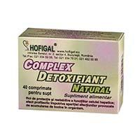 Complex detoxifiant natural 40 cpr, Hofigal