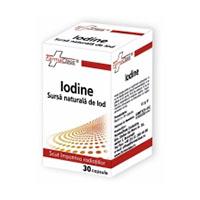 Iodine 30 cps, Farmaclass